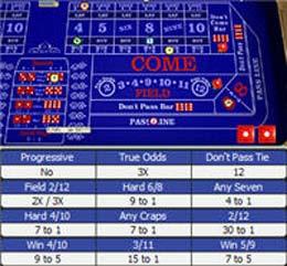 Strategie roulette au casino